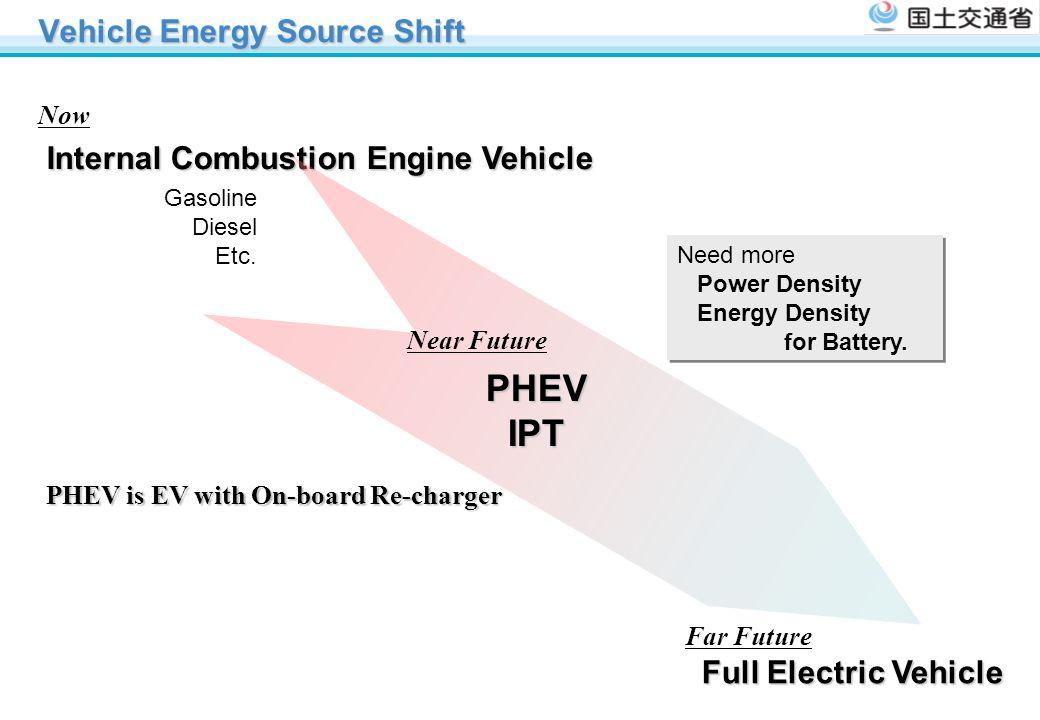 Vehicle Energy Source Shift