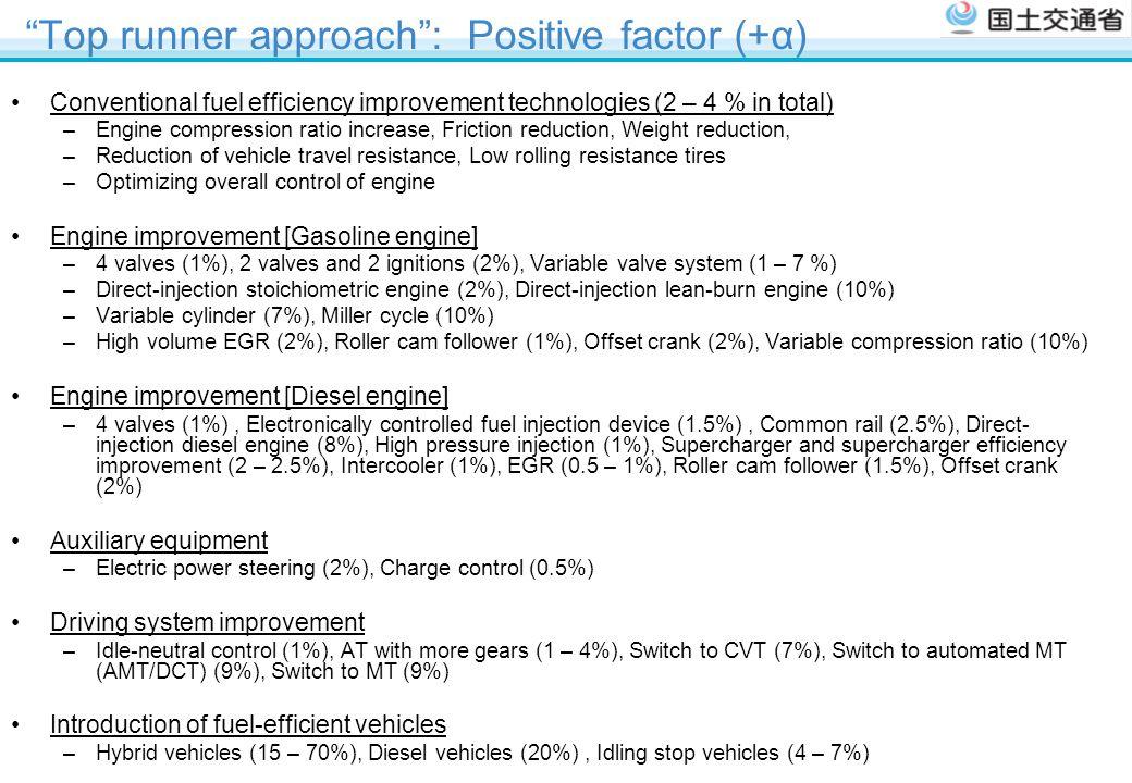 Top runner approach : Positive factor (+α)