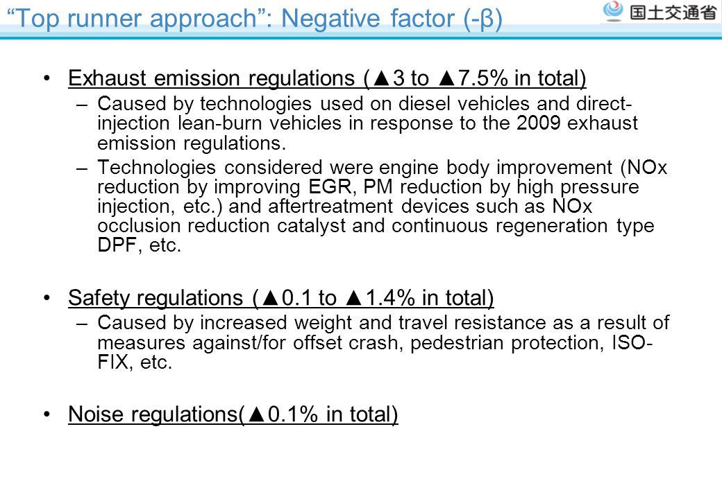 Top runner approach : Negative factor (-β)