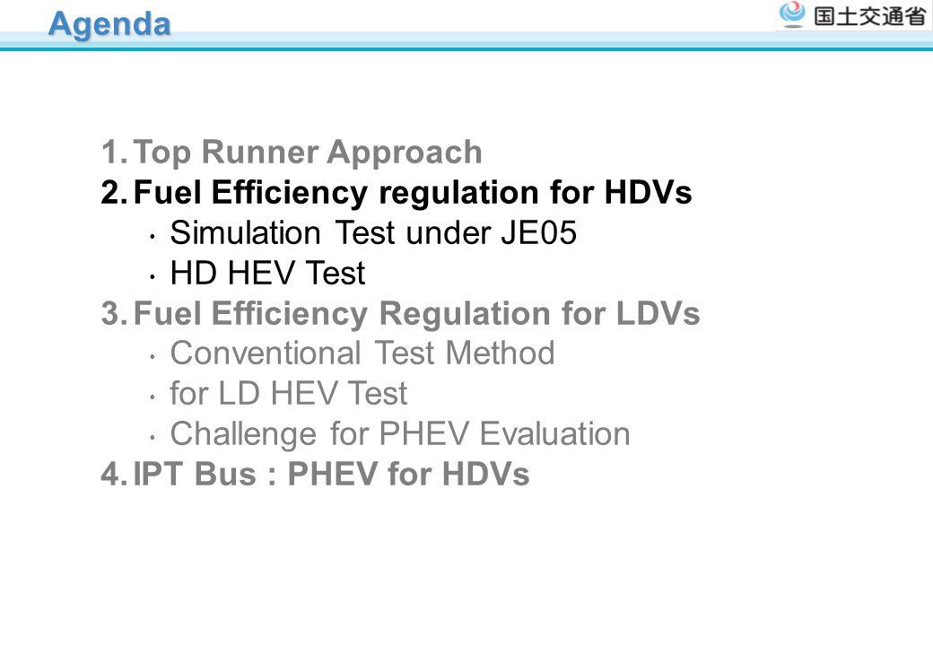 Agenda Top Runner Approach. Fuel Efficiency regulation for HDVs ・ Simulation Test under JE05 ・ HD HEV Test.