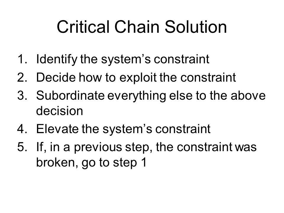 Critical Chain Solution