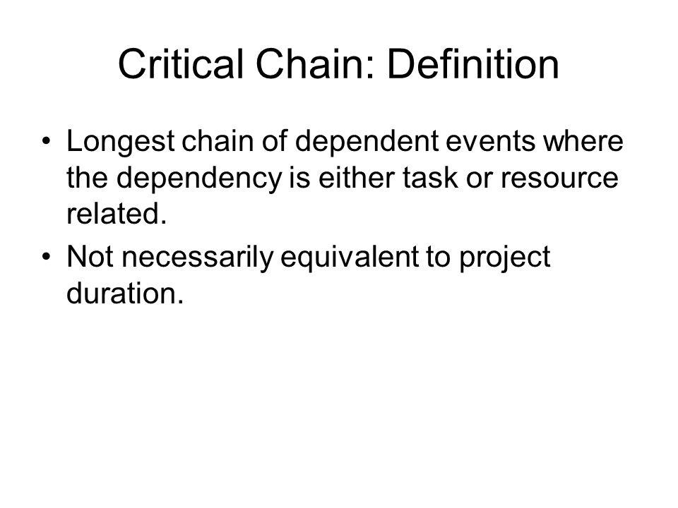 Critical Chain: Definition