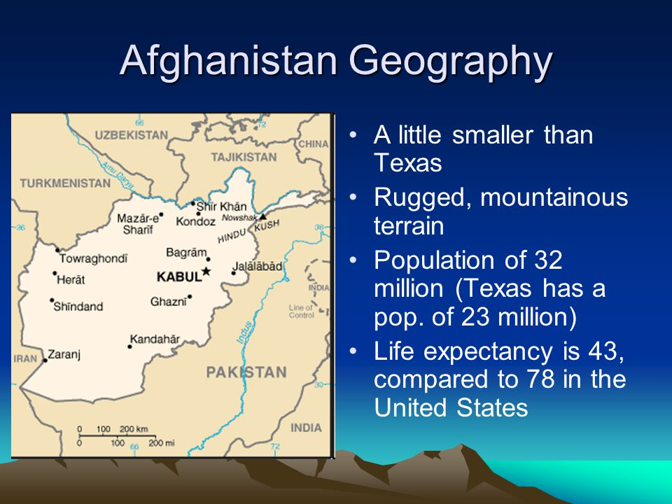 Afghanistan Geography