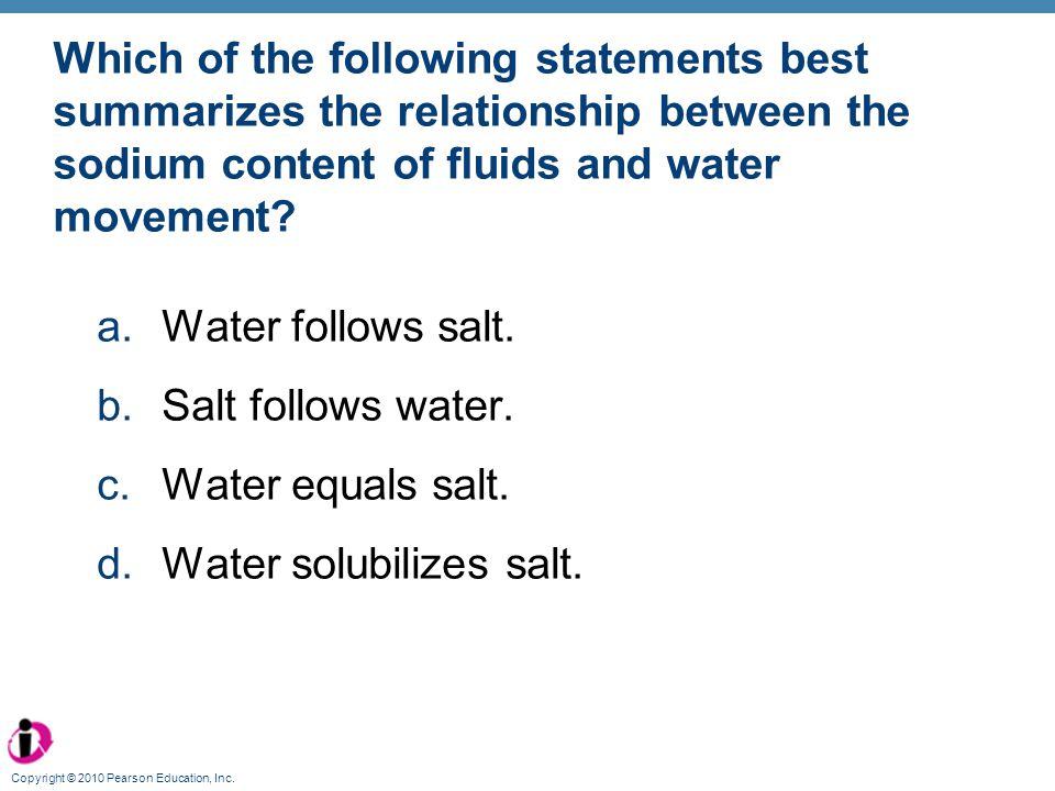 Water solubilizes salt.