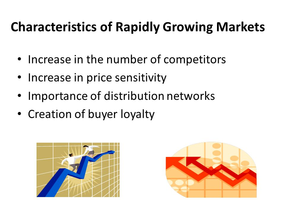 Characteristics of Rapidly Growing Markets