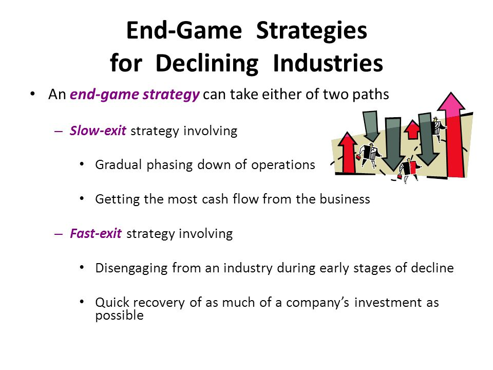 End-Game Strategies for Declining Industries