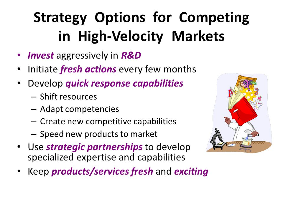 Strategy Options for Competing in High-Velocity Markets