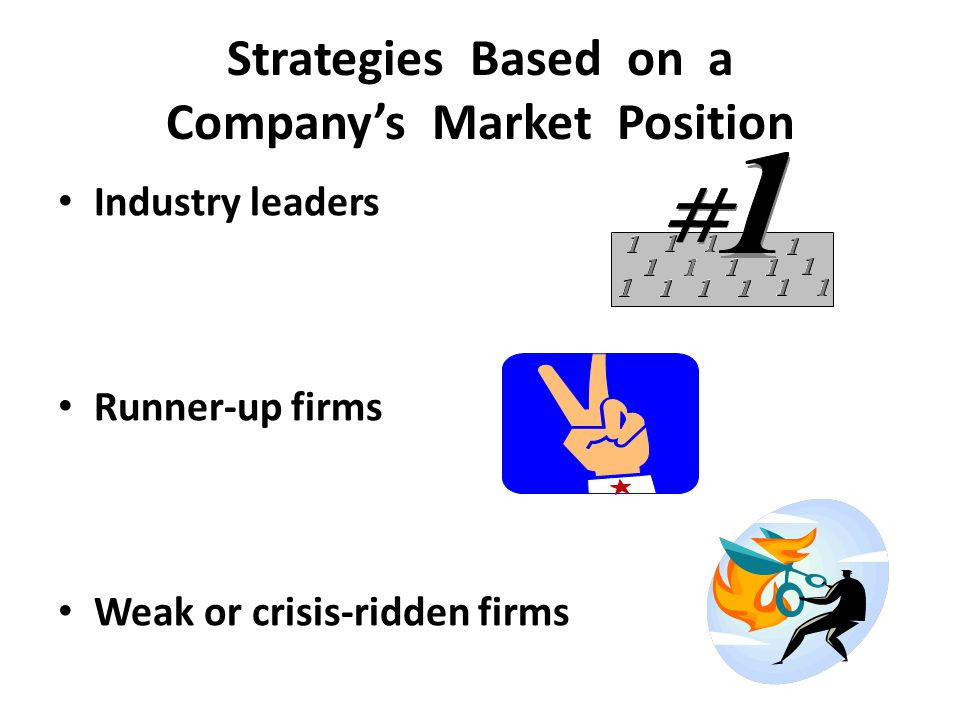 Strategies Based on a Company's Market Position