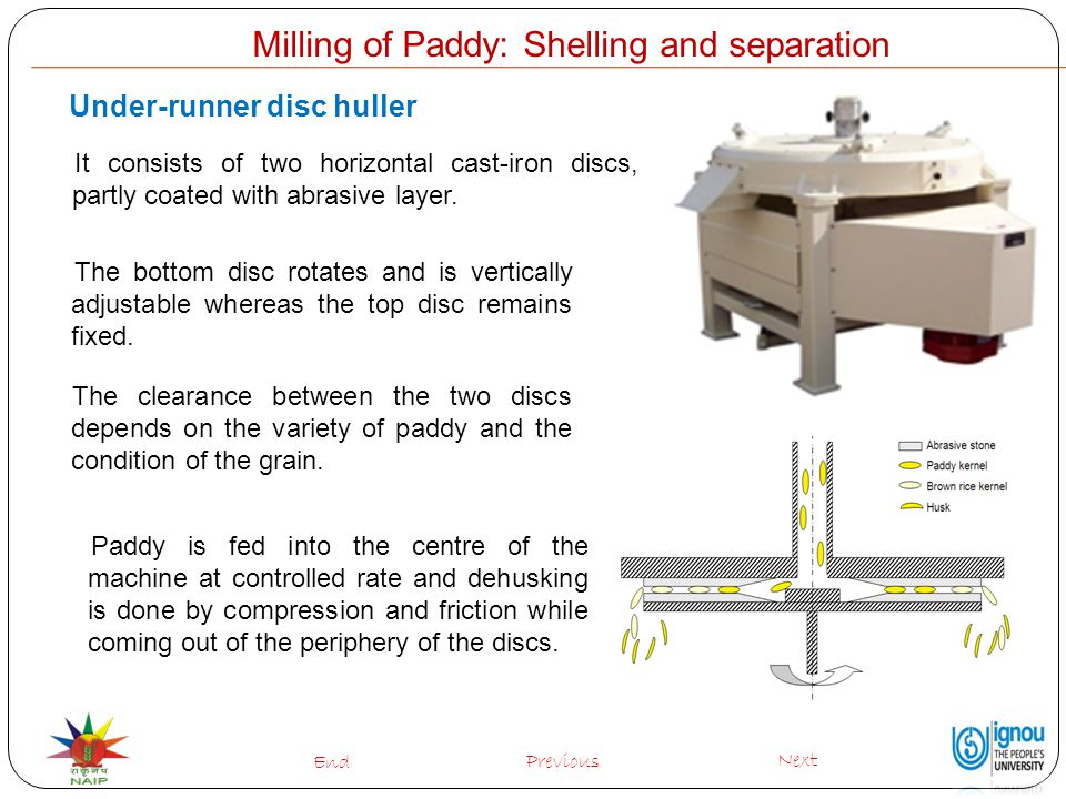 Milling of Paddy: Shelling and separation