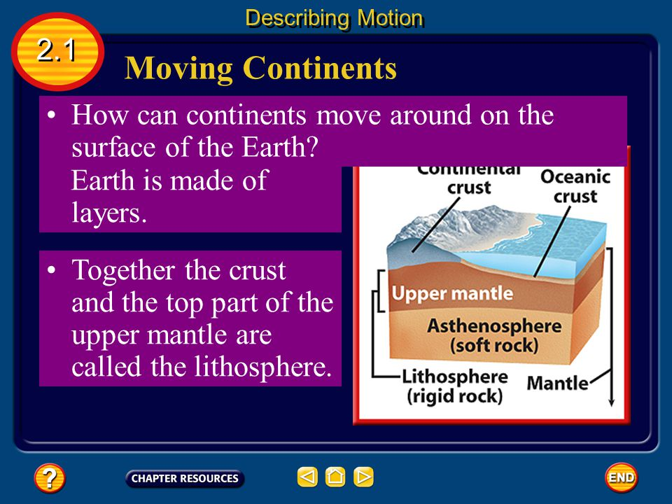 Describing Motion 2.1. Moving Continents. How can continents move around on the surface of the Earth