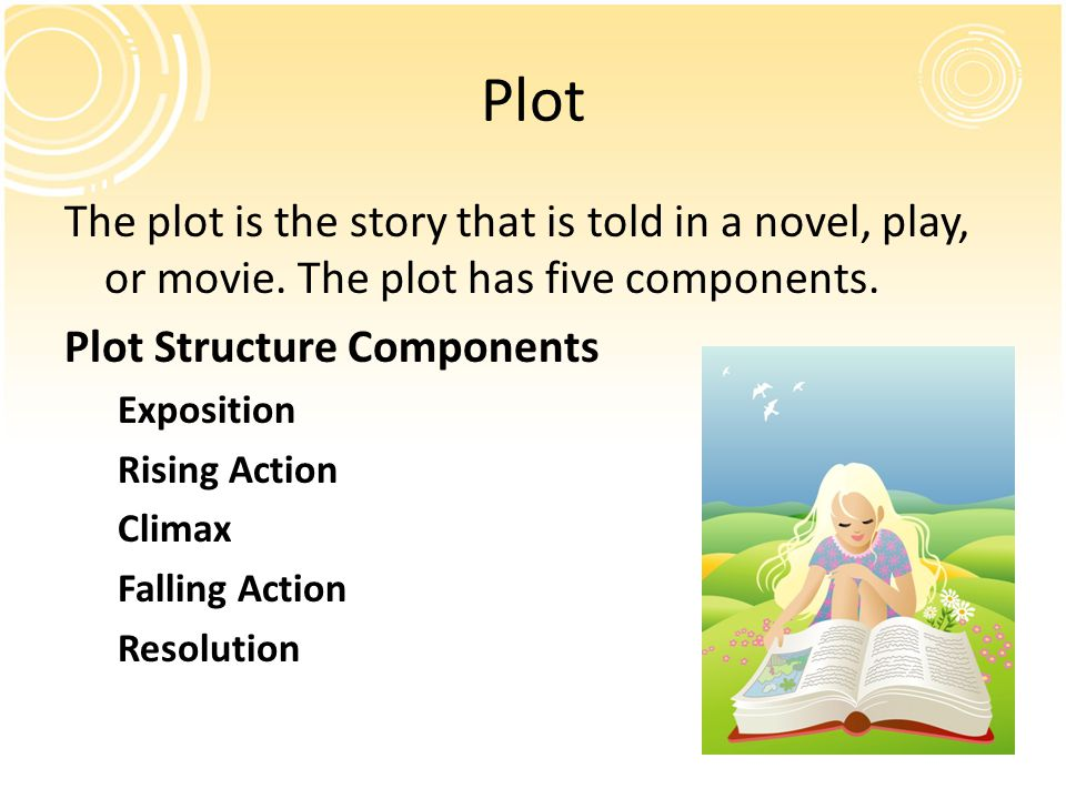 Plot The plot is the story that is told in a novel, play, or movie. The plot has five components. Plot Structure Components.