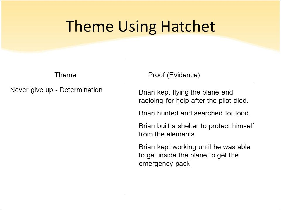 Theme Using Hatchet Theme Proof (Evidence)