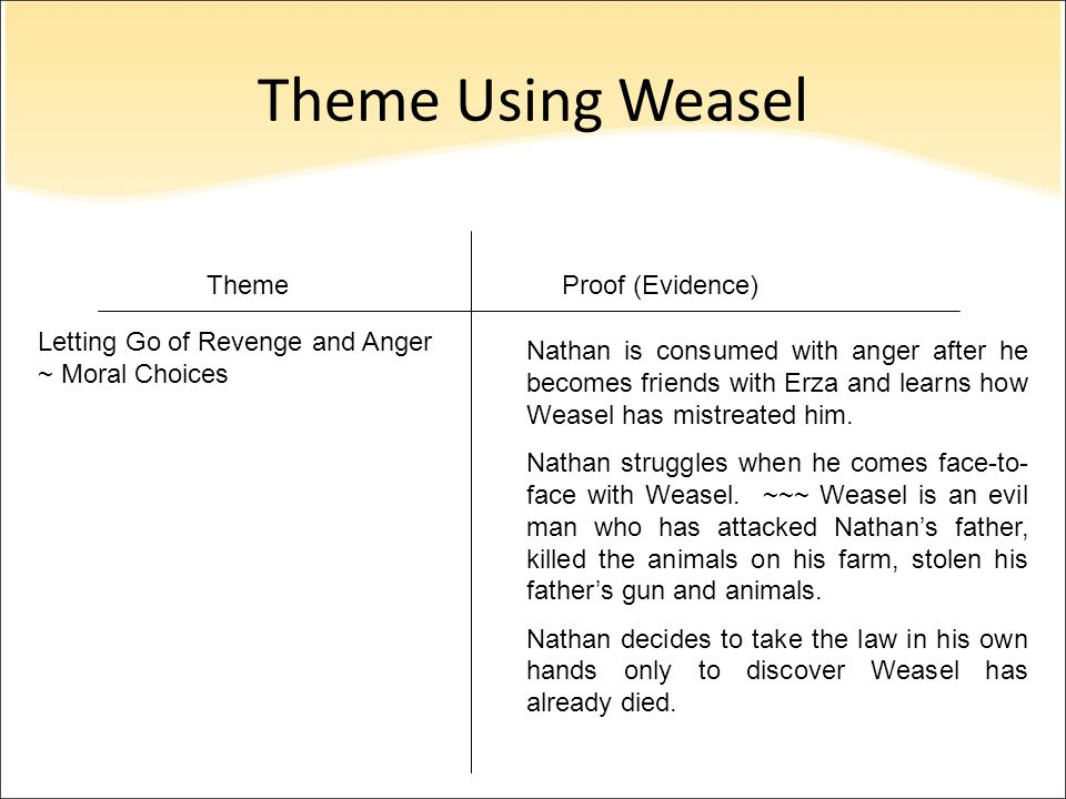 Theme Using Weasel Theme Proof (Evidence)