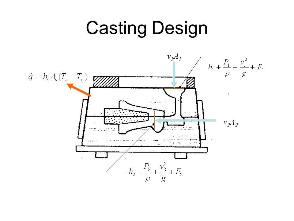 Casting Design v1A1 v2A2