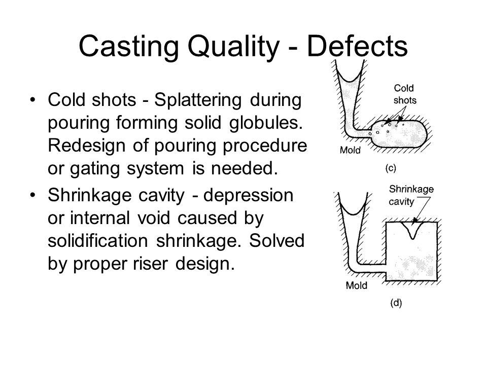 Casting Quality - Defects