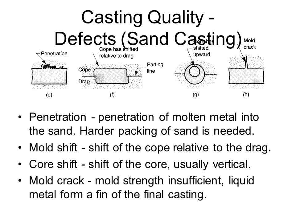 Casting Quality - Defects (Sand Casting)