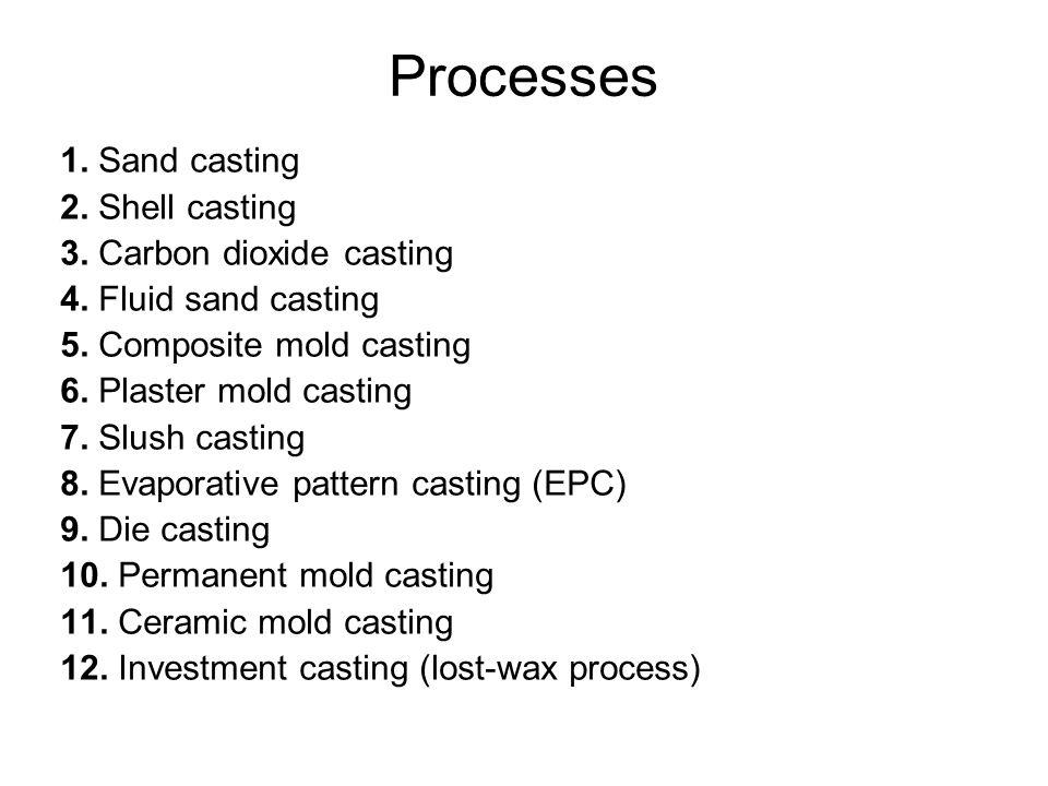 Processes 1. Sand casting 2. Shell casting 3. Carbon dioxide casting