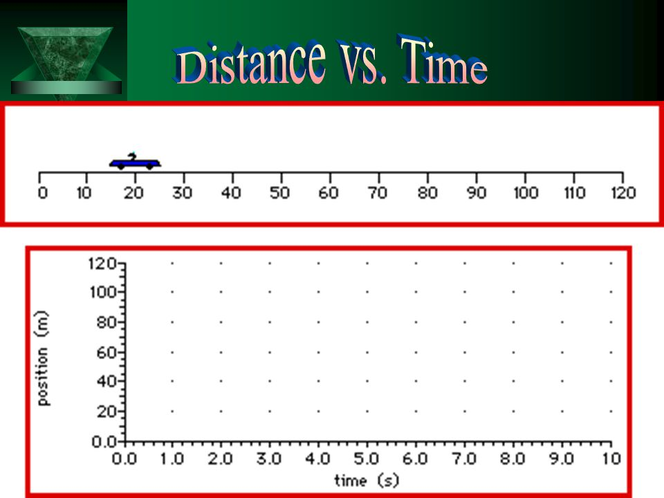 Distance vs. Time