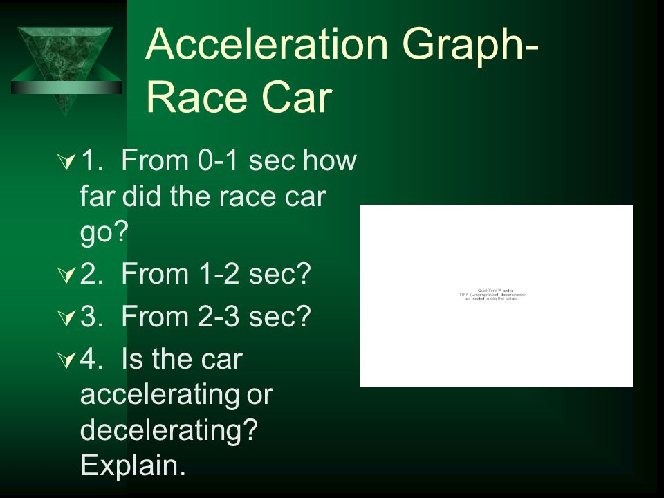 Acceleration Graph- Race Car
