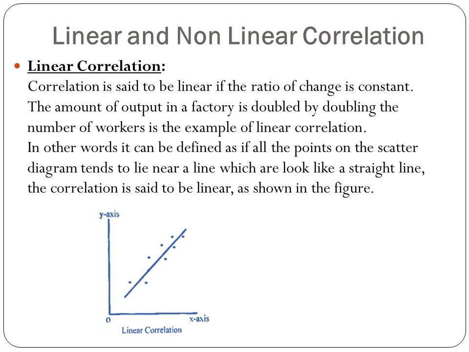 Linear and Non Linear Correlation
