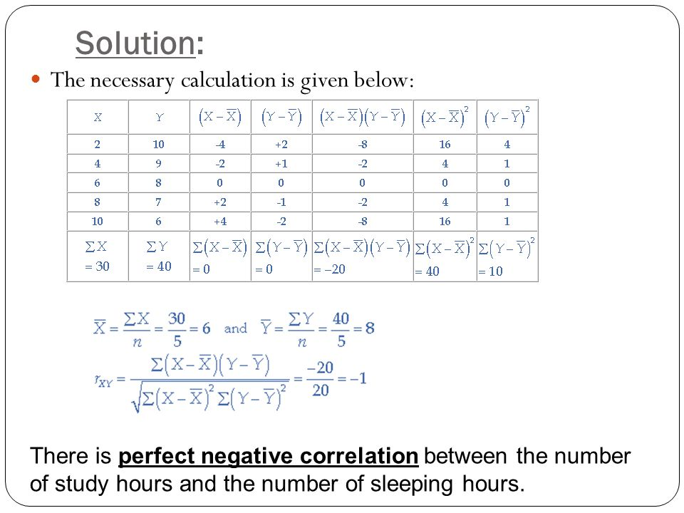 Solution: The necessary calculation is given below: