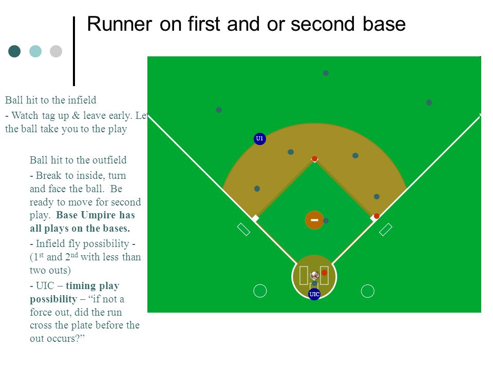Runner on first and or second base