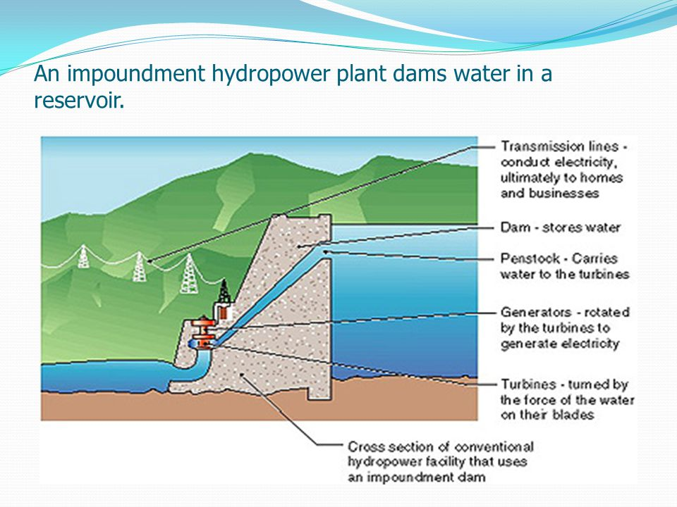 An impoundment hydropower plant dams water in a reservoir.