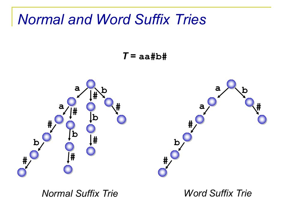 Normal and Word Suffix Tries