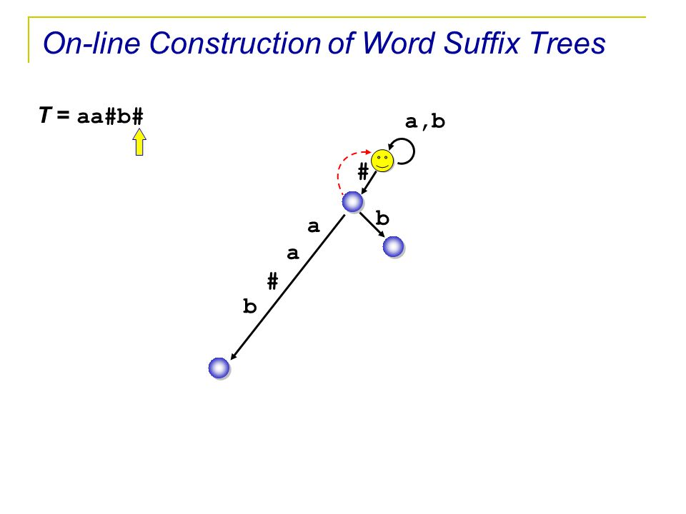 On-line Construction of Word Suffix Trees