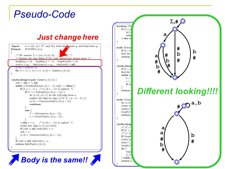 Pseudo-Code Different looking!!!! Just change here Body is the same!!