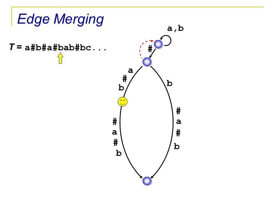 Edge Merging a,b T = a#b#a#bab#bc... # a # b b # # a a # # b b