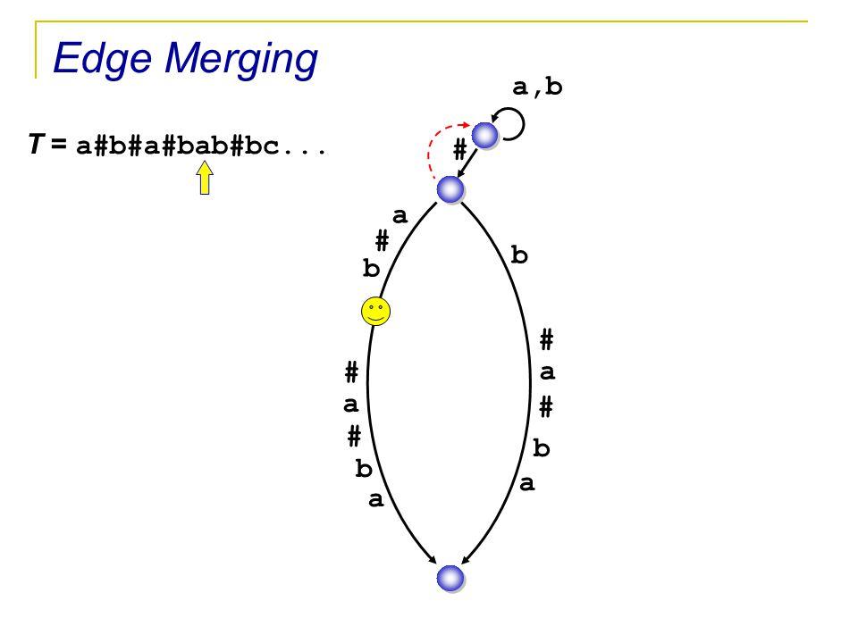 Edge Merging a,b T = a#b#a#bab#bc... # a # b b # # a a # # b b a a