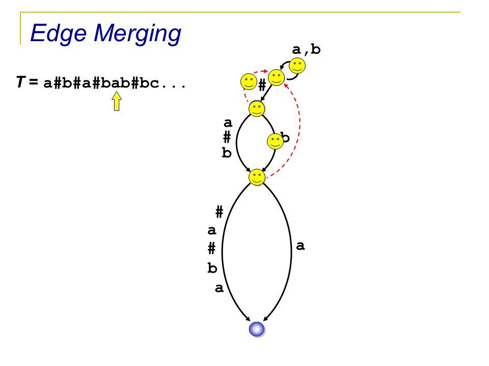 Edge Merging a,b T = a#b#a#bab#bc... # a # b b # a # a b a