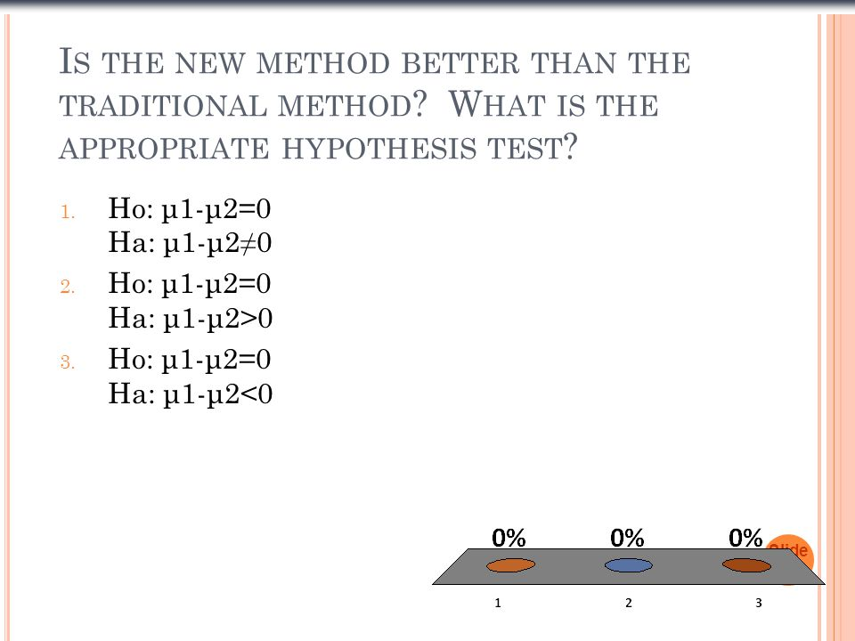 Is the new method better than the traditional method