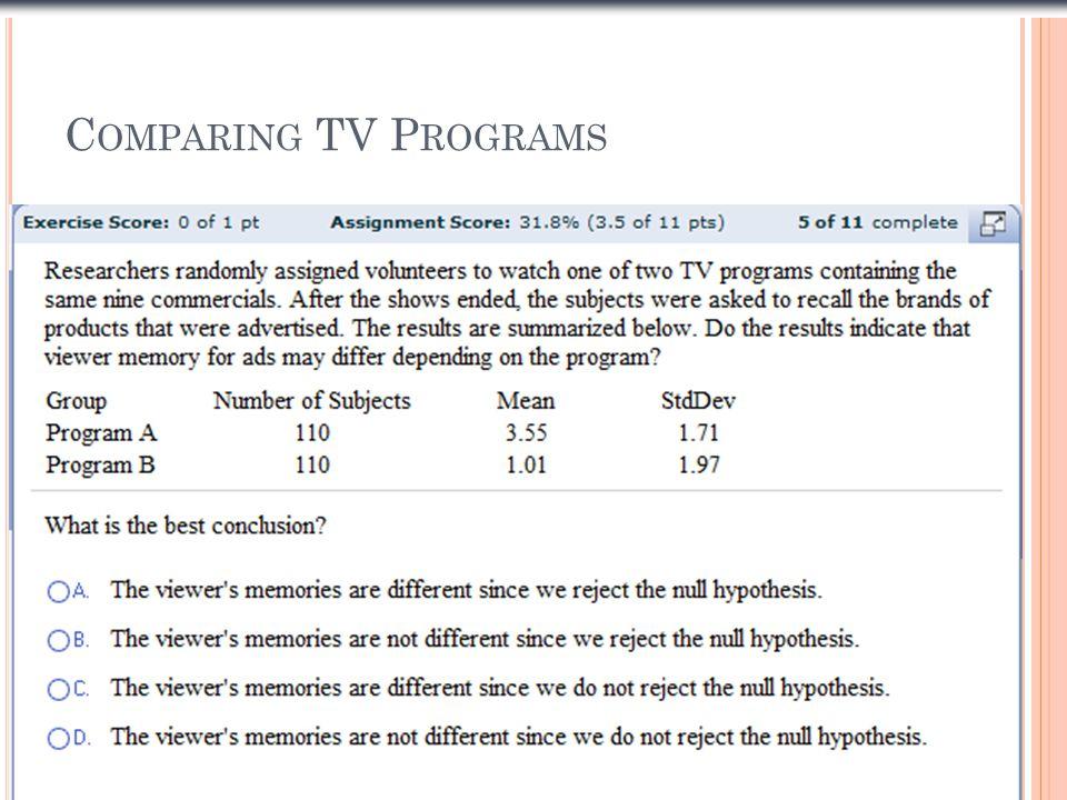 Comparing TV Programs