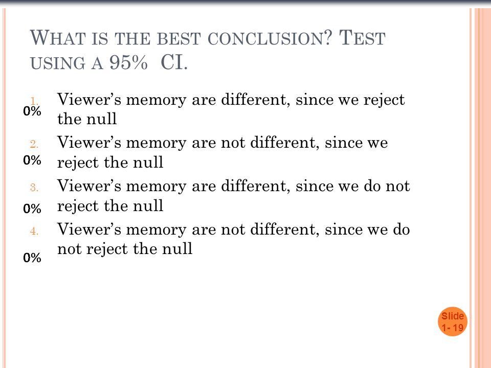 What is the best conclusion Test using a 95% CI.