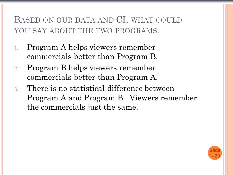 Based on our data and CI, what could you say about the two programs.