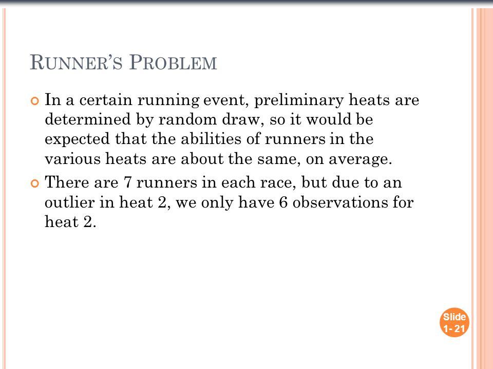 Runner's Problem