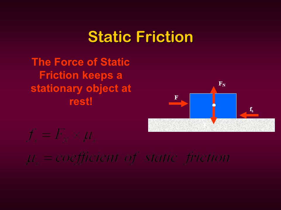 The Force of Static Friction keeps a stationary object at rest!
