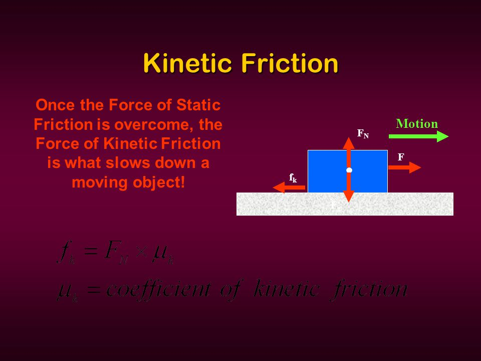Kinetic Friction Once the Force of Static Friction is overcome, the Force of Kinetic Friction is what slows down a moving object!