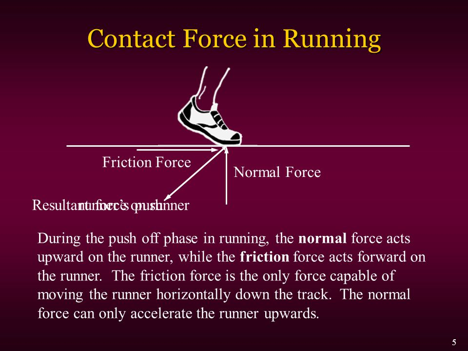 Contact Force in Running