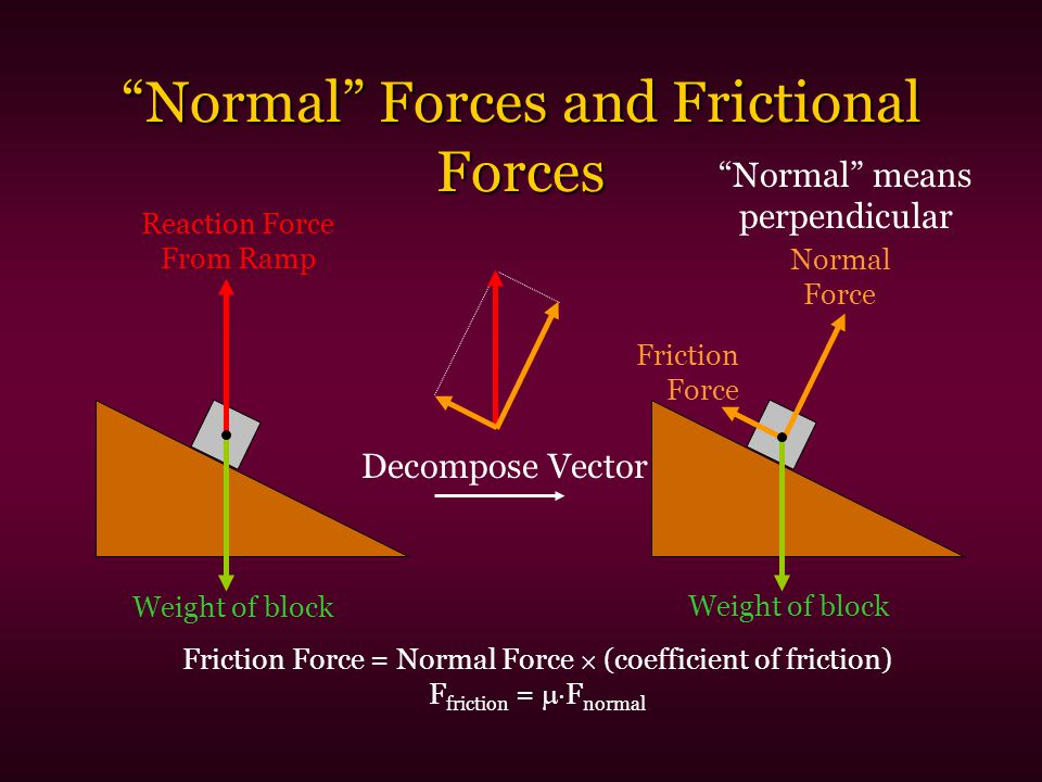 Normal Forces and Frictional Forces