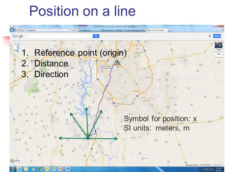Position on a line Reference point (origin) Distance Direction