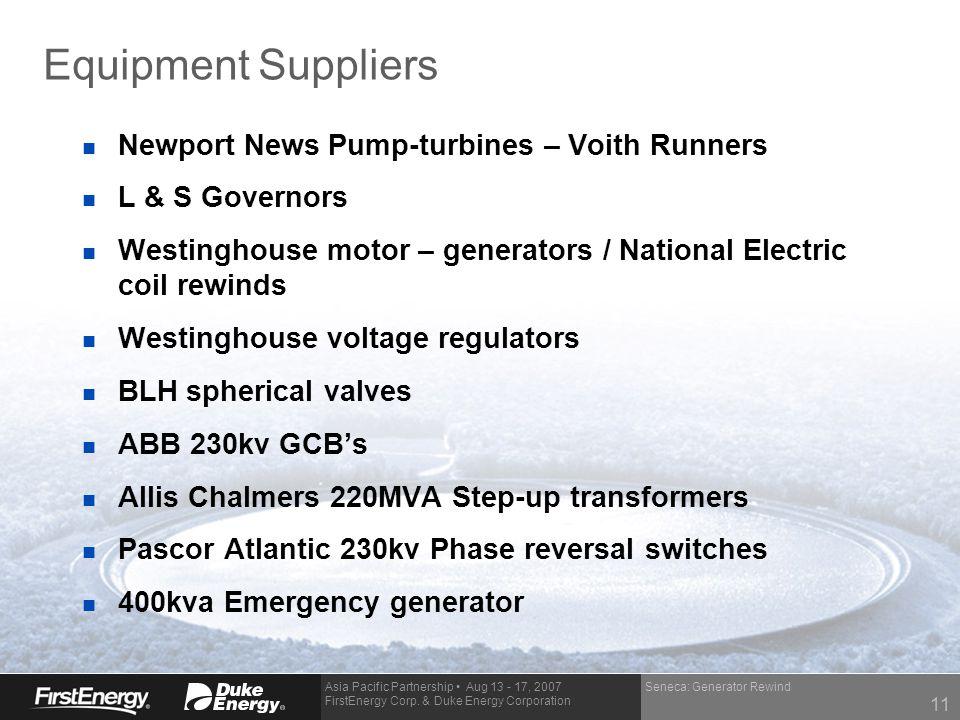 Equipment Suppliers Newport News Pump-turbines – Voith Runners