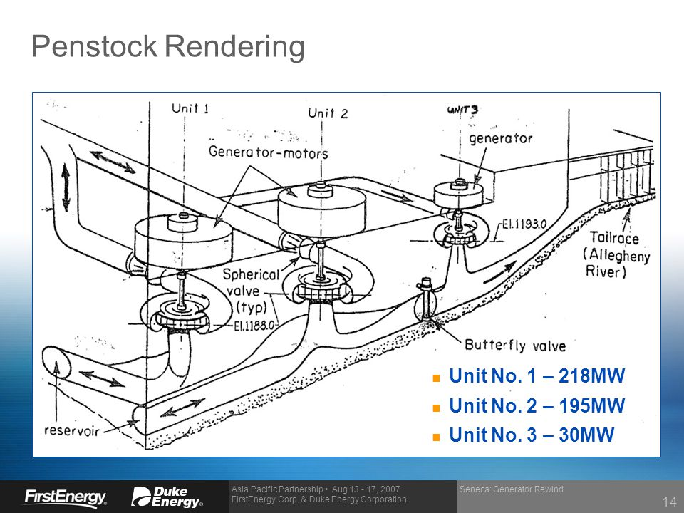 Penstock Rendering Unit No. 1 – 218MW Unit No. 2 – 195MW