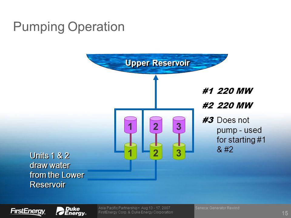 Pumping Operation 1 2 3 1 2 3 Upper Reservoir #1 220 MW #2 220 MW