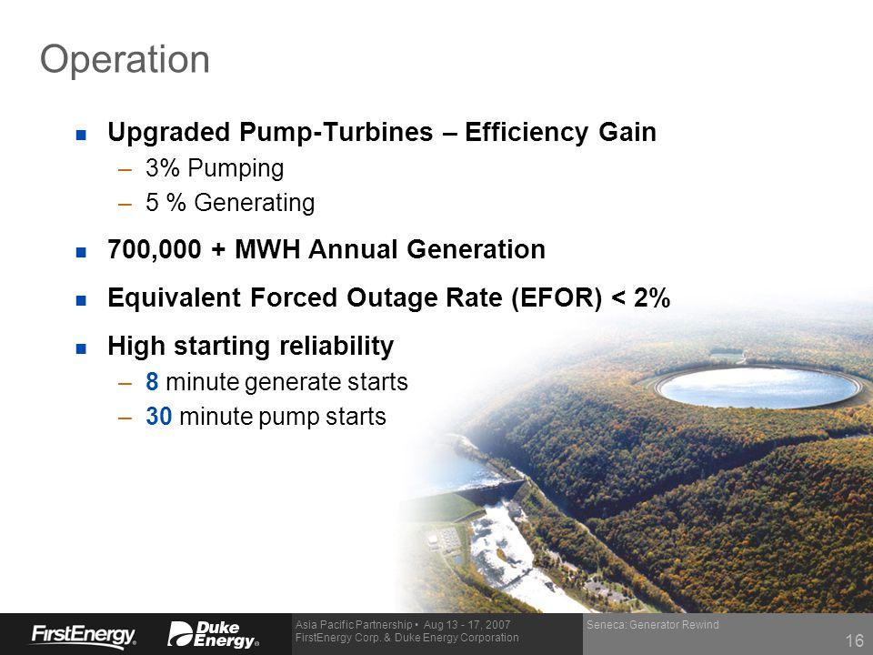 Operation Upgraded Pump-Turbines – Efficiency Gain
