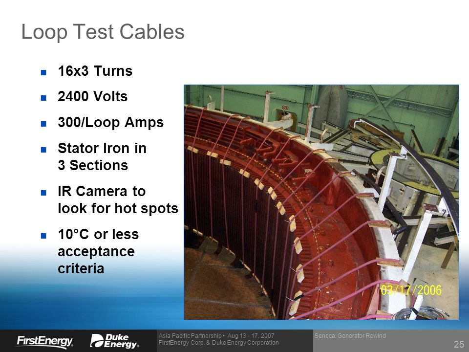 Loop Test Cables 16x3 Turns 2400 Volts 300/Loop Amps