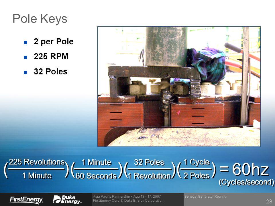 ( ) ( ) ( ) ( ) = 60hz Pole Keys 2 per Pole 225 RPM 32 Poles