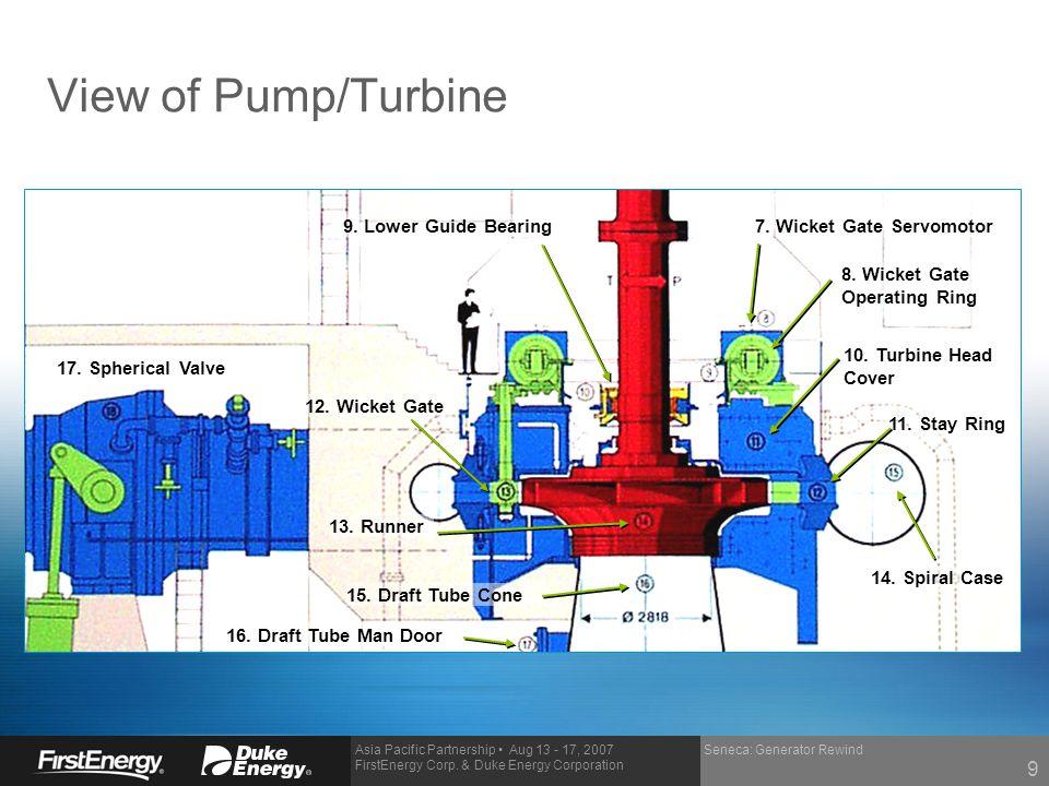 View of Pump/Turbine 9 9. Lower Guide Bearing